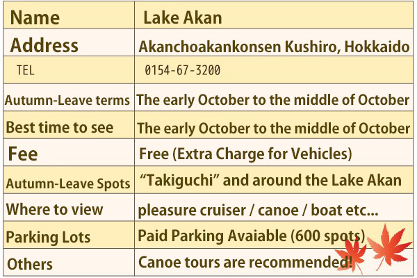 lake-akan-data