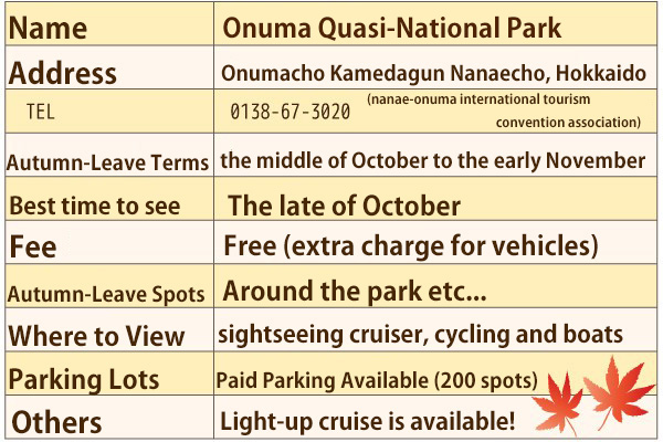 onuma-national-park-data
