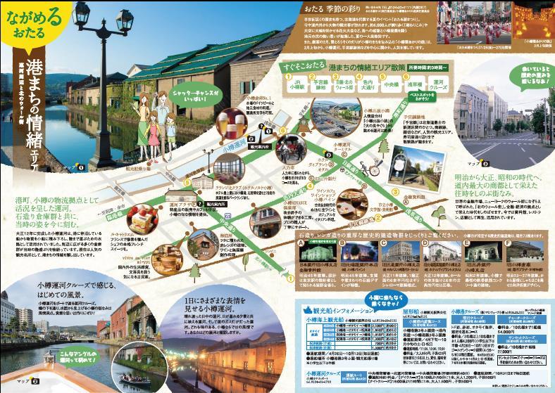 小樽観光地図