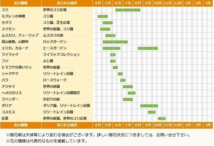 yurigaoka-park-flower-infomation