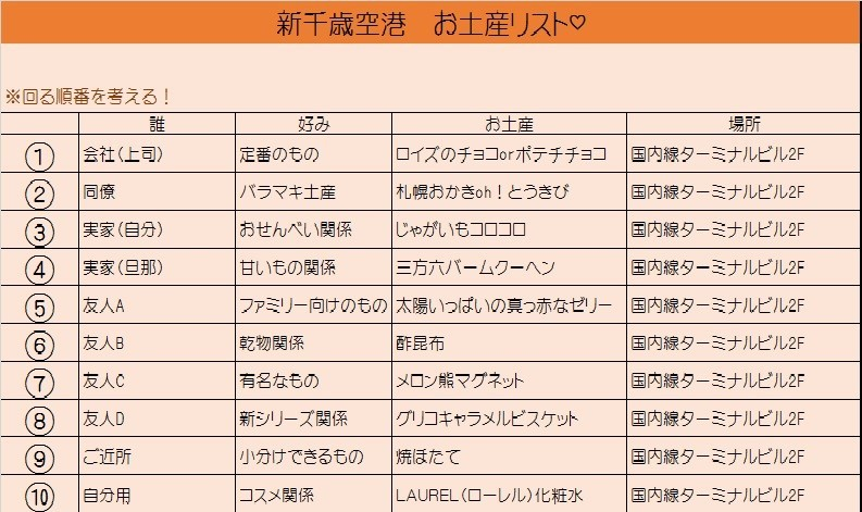 omiyage-list-image