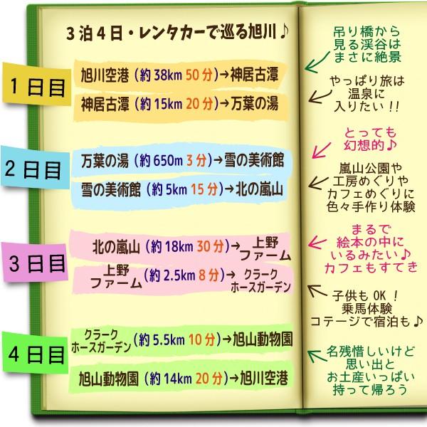 旭川モデルコース