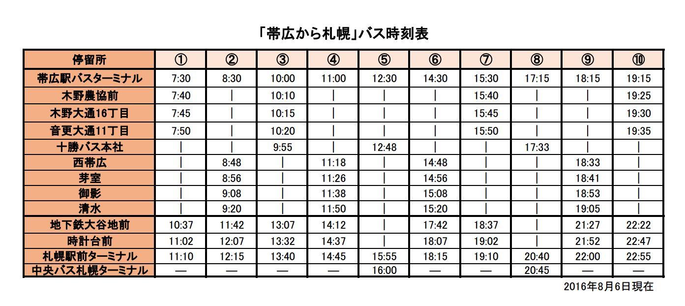 帯広から札幌のバス時刻表