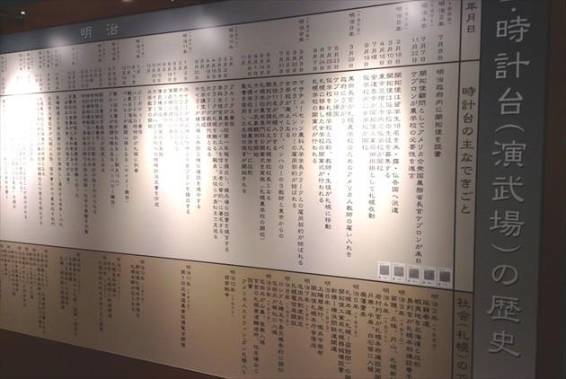 札幌市時計台 施設内イメージ
