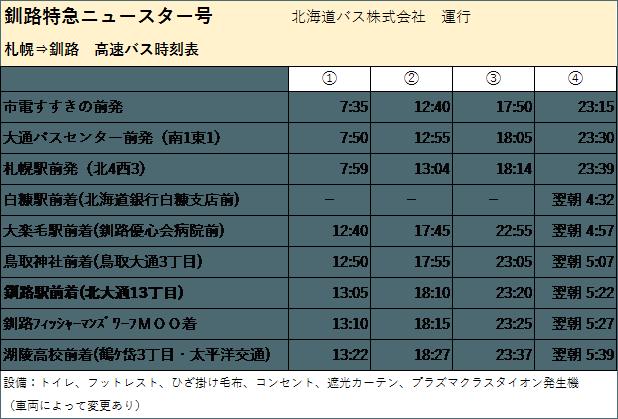 釧路特急ニュースター号