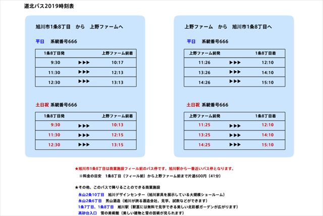 上野ファーム インスタグラム シャトルバス 時刻表