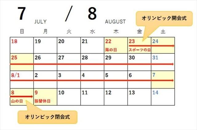 2021 祝日 7月 8月
